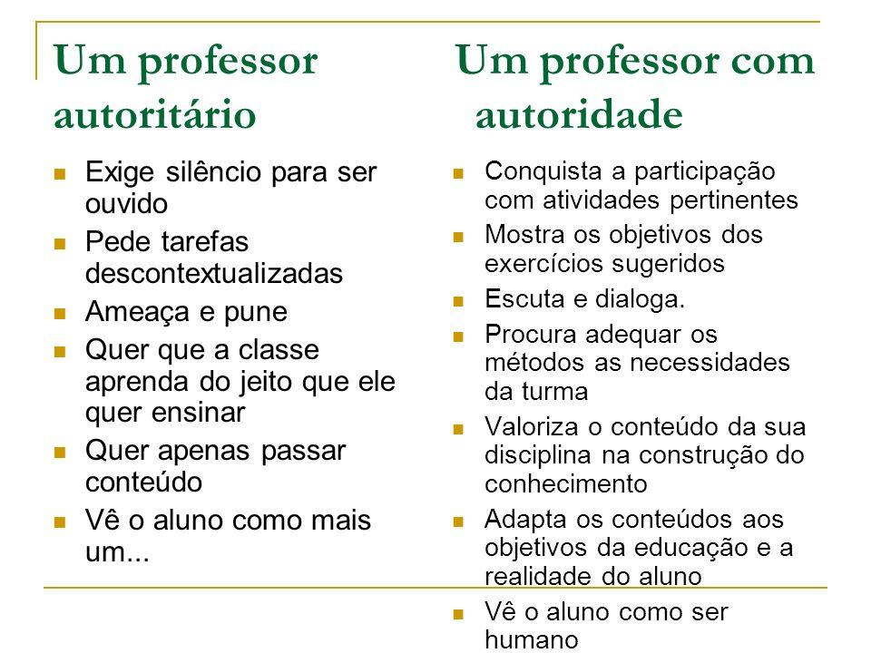 Um professor Um professor com autoritário autoridade Exige silêncio para ser ouvido Pede tarefas descontextualizadas Ameaça e pune Quer que a classe a