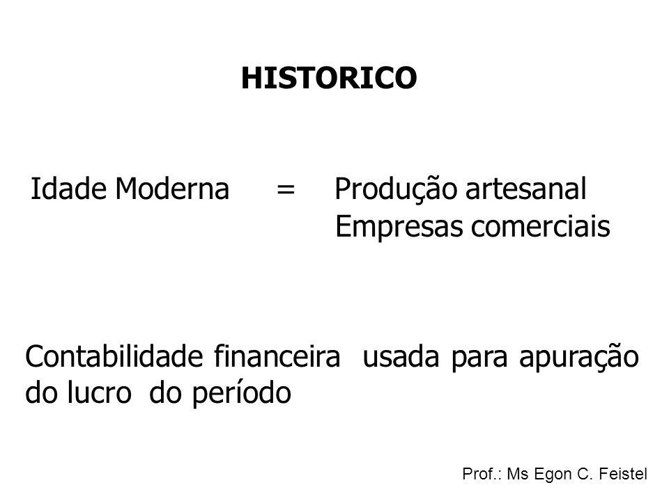HISTORICO Idade Moderna = Produção artesanal Empresas comerciais Contabilidade financeira usada para apuração do lucro do período Prof.: Ms Egon C. Fe