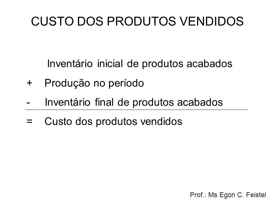 CUSTO DOS PRODUTOS VENDIDOS Inventário inicial de produtos acabados + Produção no período - Inventário final de produtos acabados = Custo dos produtos