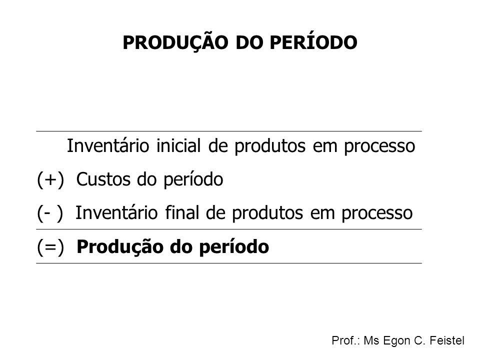 PRODUÇÃO DO PERÍODO Inventário inicial de produtos em processo (+) Custos do período (- ) Inventário final de produtos em processo (=) Produção do per