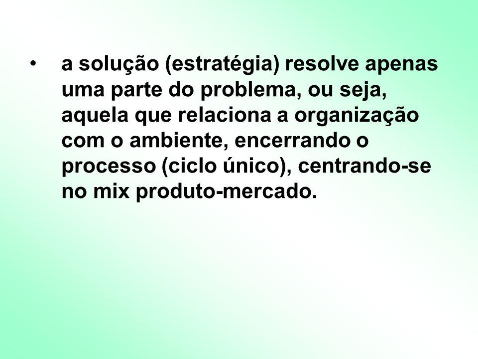 a solução (estratégia) resolve apenas uma parte do problema, ou seja, aquela que relaciona a organização com o ambiente, encerrando o processo (ciclo único), centrando-se no mix produto-mercado.