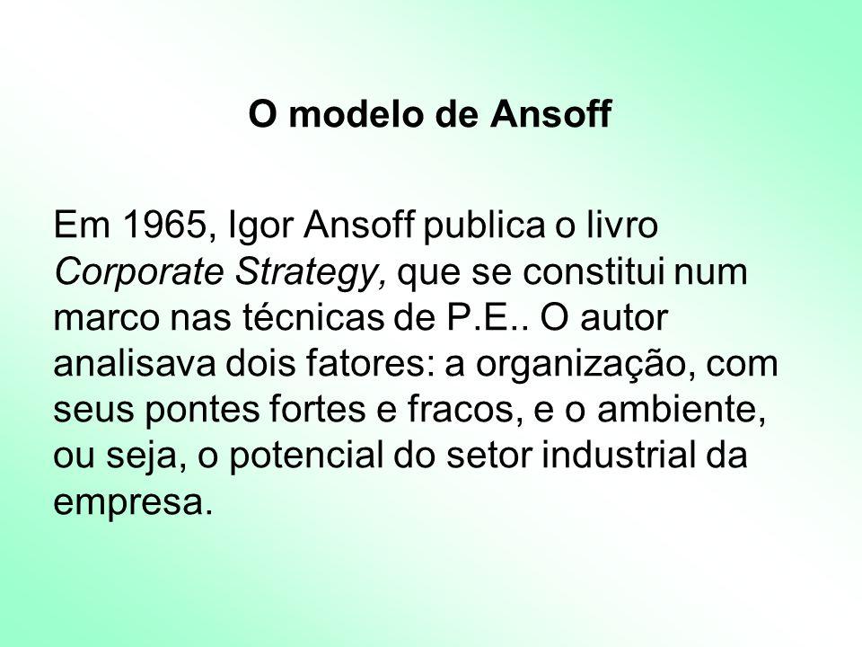 O modelo de Ansoff Em 1965, Igor Ansoff publica o livro Corporate Strategy, que se constitui num marco nas técnicas de P.E..