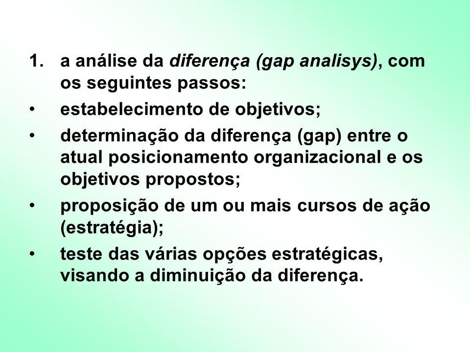 1.a análise da diferença (gap analisys), com os seguintes passos: estabelecimento de objetivos; determinação da diferença (gap) entre o atual posicionamento organizacional e os objetivos propostos; proposição de um ou mais cursos de ação (estratégia); teste das várias opções estratégicas, visando a diminuição da diferença.