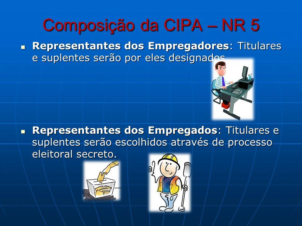 Composição da CIPA – NR 5 Representantes dos Empregadores: Titulares e suplentes serão por eles designados. Representantes dos Empregadores: Titulares
