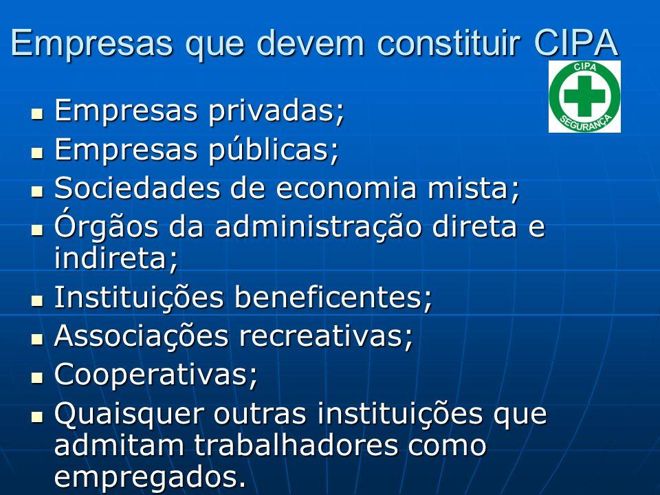 Empresas que devem constituir CIPA Empresas privadas; Empresas privadas; Empresas públicas; Empresas públicas; Sociedades de economia mista; Sociedade