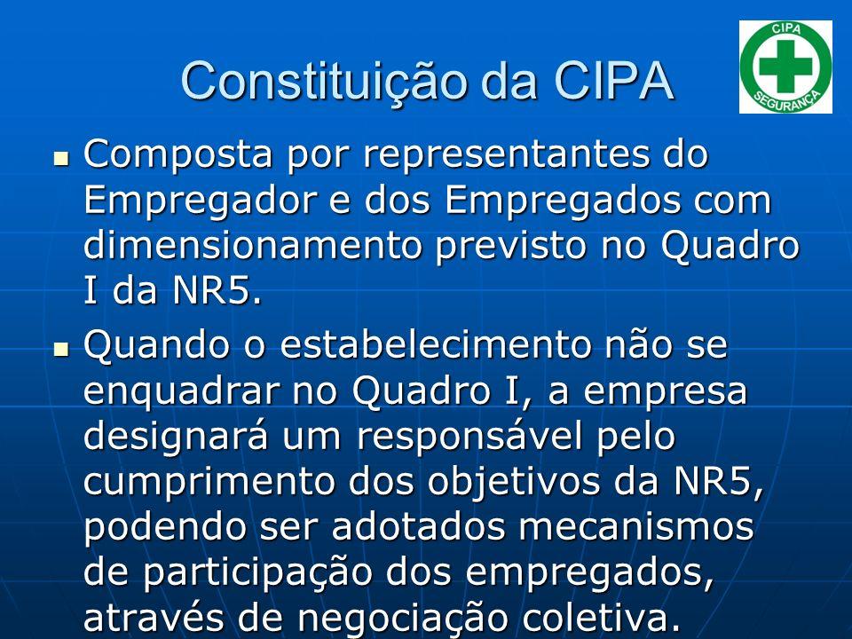 Constituição da CIPA Composta por representantes do Empregador e dos Empregados com dimensionamento previsto no Quadro I da NR5. Composta por represen