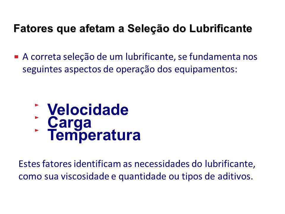Fatores que afetam a Seleção do Lubrificante A correta seleção de um lubrificante, se fundamenta nos seguintes aspectos de operação dos equipamentos: