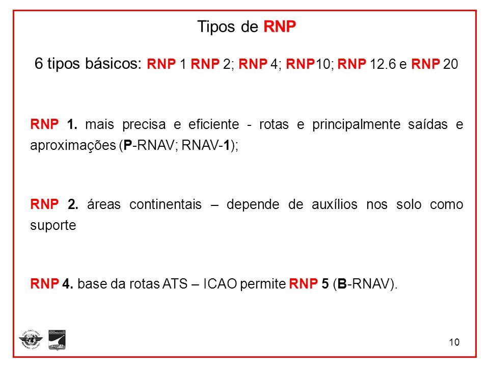 10 Tipos de RNP 6 tipos básicos: RNP 1 RNP 2; RNP 4; RNP10; RNP 12.6 e RNP 20 RNP 1. mais precisa e eficiente - rotas e principalmente saídas e aproxi
