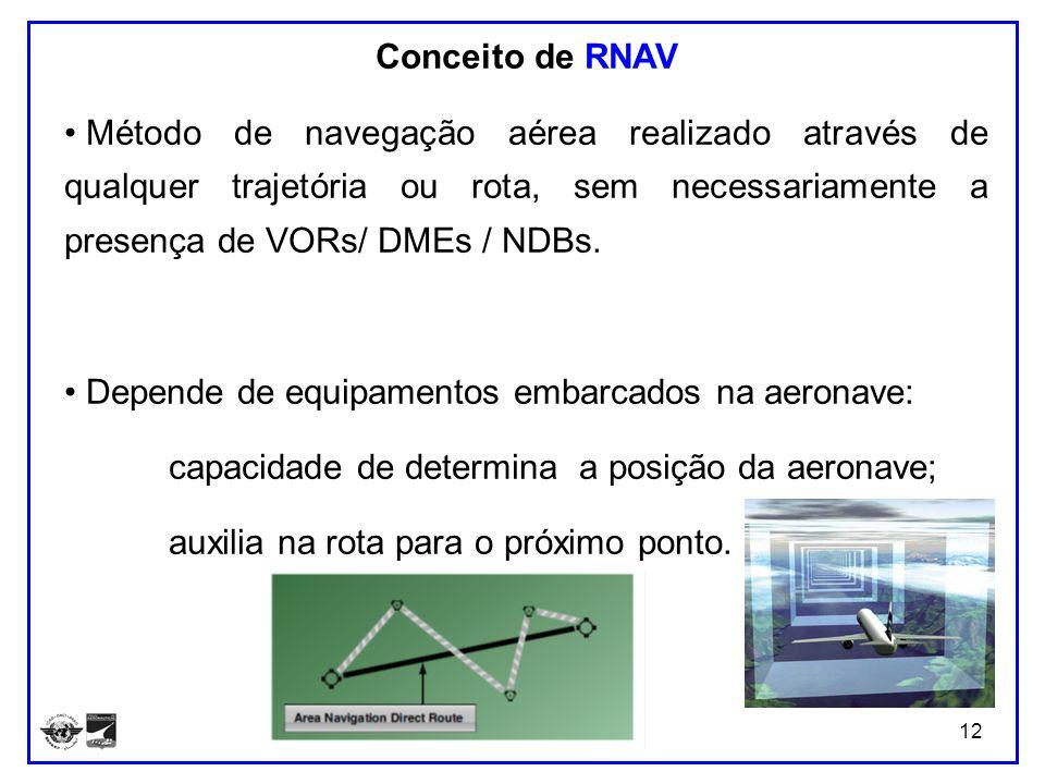 12 Conceito de RNAV Método de navegação aérea realizado através de qualquer trajetória ou rota, sem necessariamente a presença de VORs/ DMEs / NDBs. D