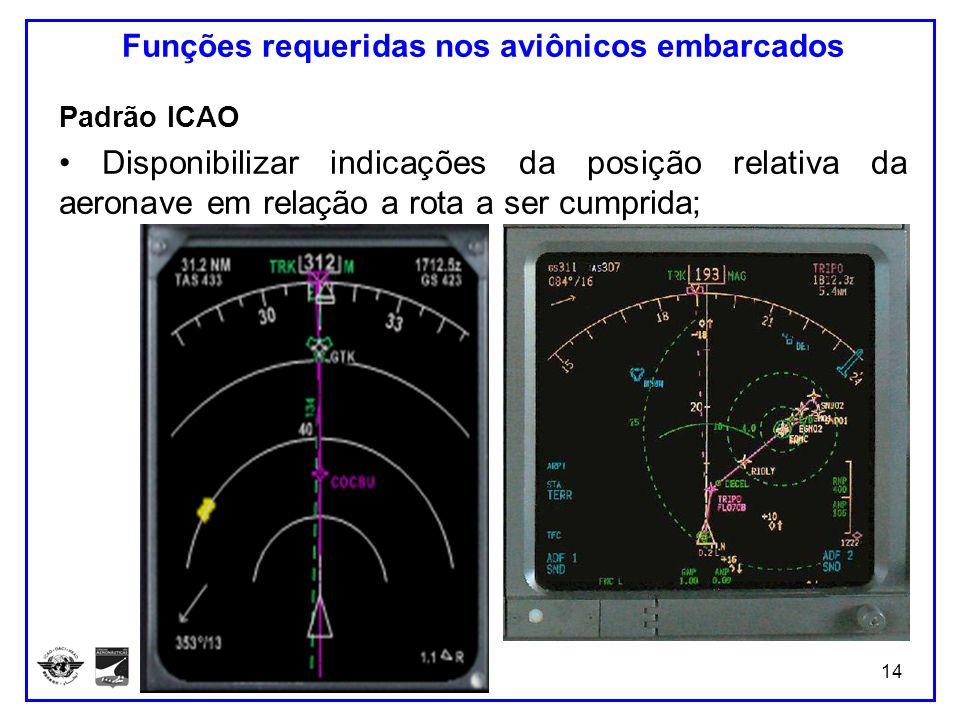 14 Funções requeridas nos aviônicos embarcados Padrão ICAO Disponibilizar indicações da posição relativa da aeronave em relação a rota a ser cumprida;