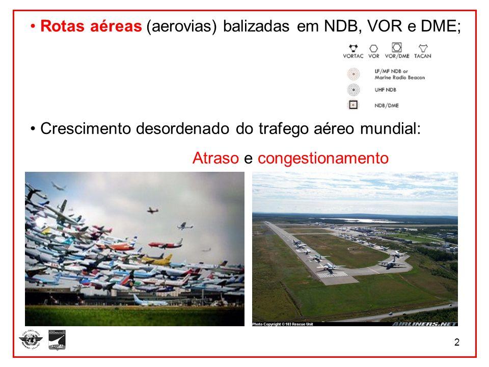 2 Rotas aéreas (aerovias) balizadas em NDB, VOR e DME; Crescimento desordenado do trafego aéreo mundial: Atraso e congestionamento