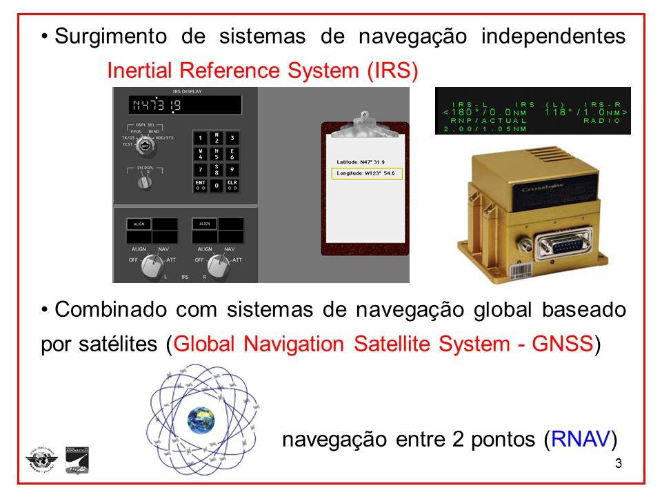 4 Area Navigation (RNAV) Future Air Navigation System (FANS) – década de 80 método secundário de navegação ICAO impõem o conceito Required Navigation Performance (RNP) intenção de implementar a RNAV e RNP como método primário de navegação
