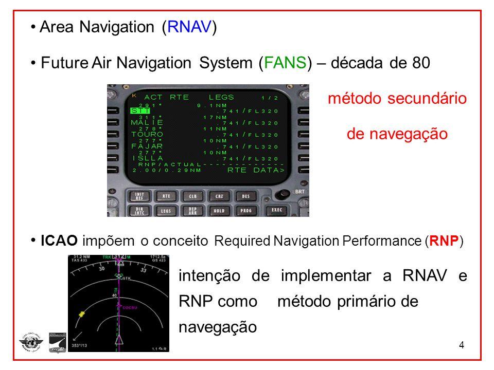 4 Area Navigation (RNAV) Future Air Navigation System (FANS) – década de 80 método secundário de navegação ICAO impõem o conceito Required Navigation