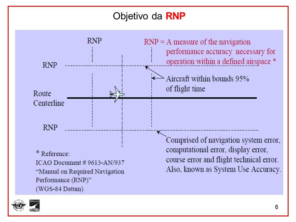 7 RNP segmento das aeronaves segmentos dos espaços aéreos Sistemas embarcados; Combinação de erro; Erro de navegação lateral e vertical.