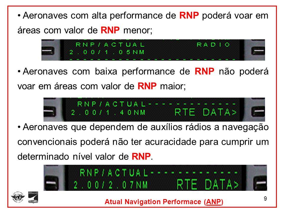 9 Aeronaves com alta performance de RNP poderá voar em áreas com valor de RNP menor; Aeronaves com baixa performance de RNP não poderá voar em áreas c