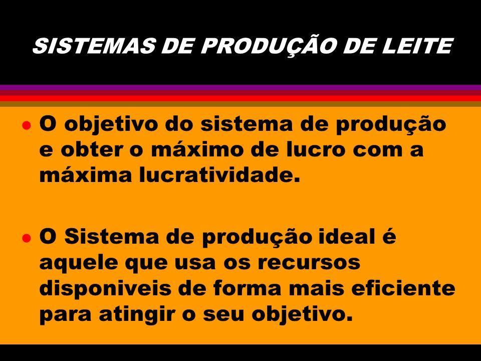 SISTEMAS DE PRODUÇÃO DE LEITE l O objetivo do sistema de produção e obter o máximo de lucro com a máxima lucratividade.