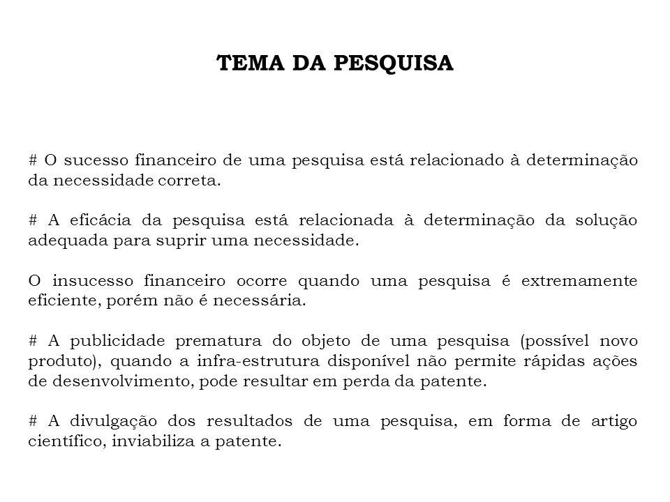 TEMA DA PESQUISA # O sucesso financeiro de uma pesquisa está relacionado à determinação da necessidade correta.