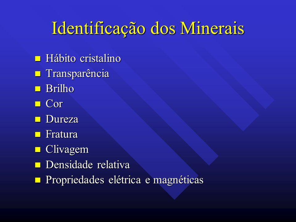 Identificação dos Minerais Hábito cristalino Hábito cristalino Transparência Transparência Brilho Brilho Cor Cor Dureza Dureza Fratura Fratura Clivage