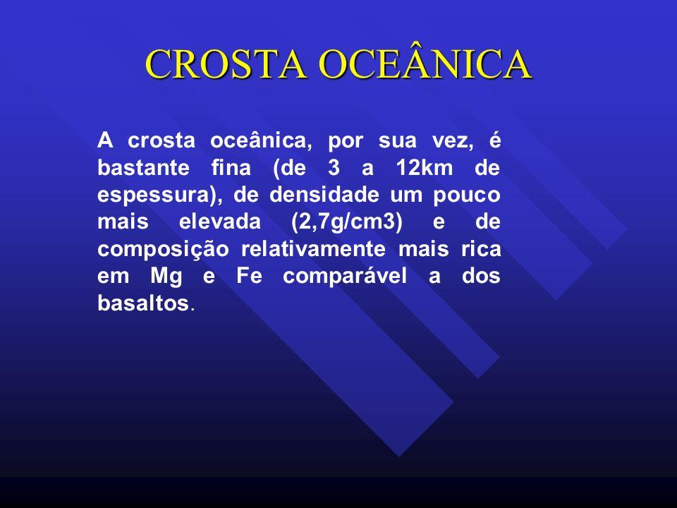 CROSTA OCEÂNICA A crosta oceânica, por sua vez, é bastante fina (de 3 a 12km de espessura), de densidade um pouco mais elevada (2,7g/cm3) e de composi