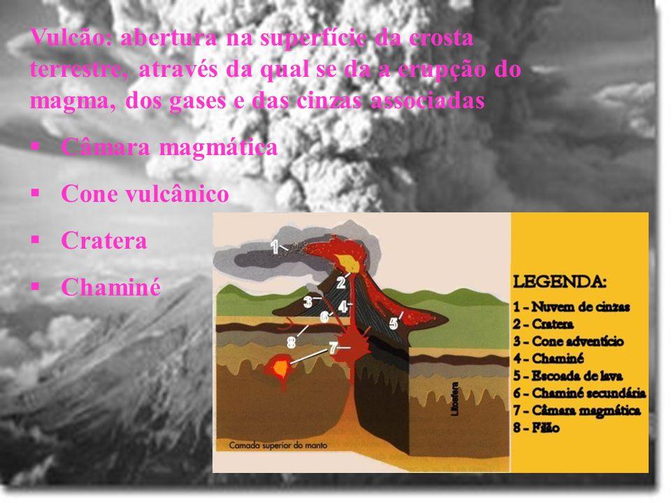Vulcão: abertura na superfície da crosta terrestre, através da qual se da a erupção do magma, dos gases e das cinzas associadas Câmara magmática Cone