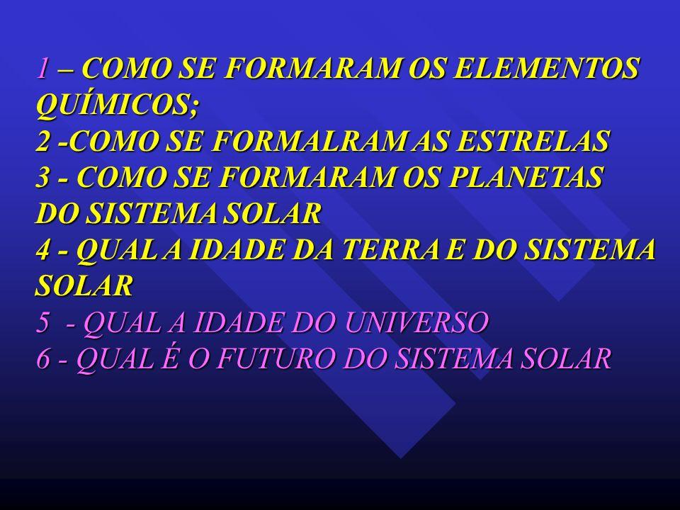 1 – COMO SE FORMARAM OS ELEMENTOS QUÍMICOS; 2 -COMO SE FORMALRAM AS ESTRELAS 3 - COMO SE FORMARAM OS PLANETAS DO SISTEMA SOLAR 4 - QUAL A IDADE DA TER