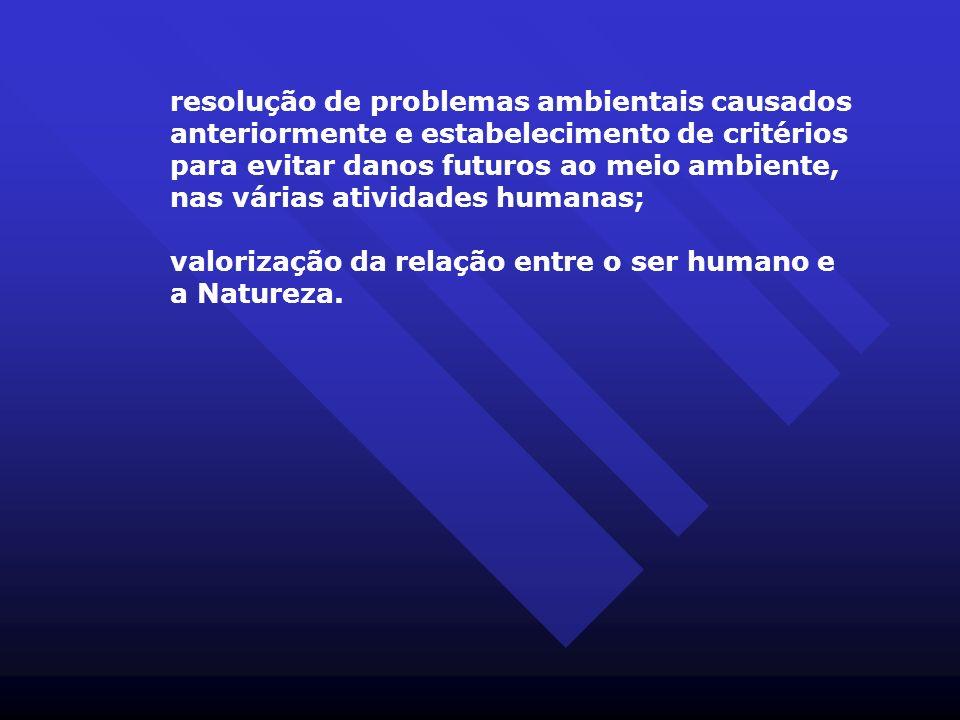 resolução de problemas ambientais causados anteriormente e estabelecimento de critérios para evitar danos futuros ao meio ambiente, nas várias ativida