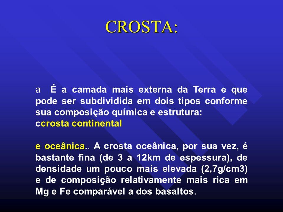 CROSTA: a É a camada mais externa da Terra e que pode ser subdividida em dois tipos conforme sua composição química e estrutura: ccrosta continental e