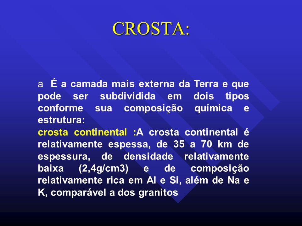 CROSTA: a É a camada mais externa da Terra e que pode ser subdividida em dois tipos conforme sua composição química e estrutura: crosta continental :A