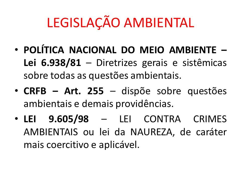 LEGISLAÇÃO AMBIENTAL POLÍTICA NACIONAL DO MEIO AMBIENTE – Lei 6.938/81 – Diretrizes gerais e sistêmicas sobre todas as questões ambientais. CRFB – Art