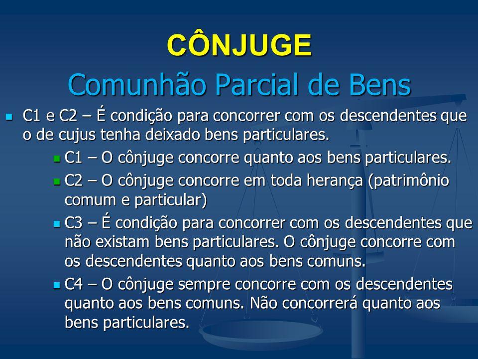 CÔNJUGE Comunhão Parcial de Bens C1 e C2 – É condição para concorrer com os descendentes que o de cujus tenha deixado bens particulares. C1 e C2 – É c