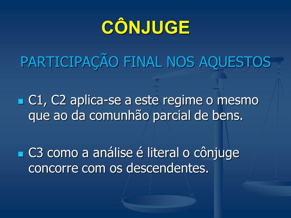 REFERÊNCIAS DIAS, Maria Berenice.Manual das Sucessões, São Paulo: Revista dos Tribunais, 2008.