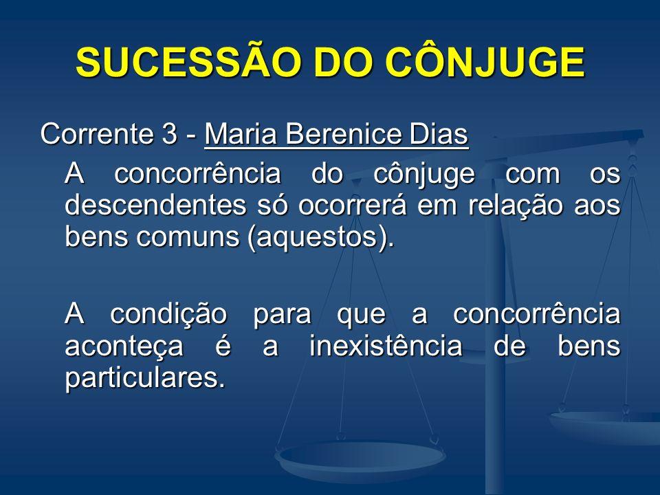 SUCESSÃO DO CÔNJUGE Corrente 3 - Maria Berenice Dias A concorrência do cônjuge com os descendentes só ocorrerá em relação aos bens comuns (aquestos).