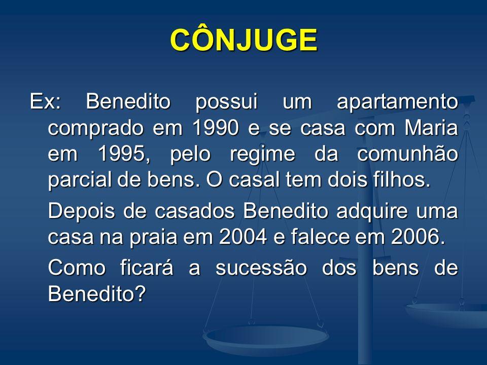 CÔNJUGE Ex: Benedito possui um apartamento comprado em 1990 e se casa com Maria em 1995, pelo regime da comunhão parcial de bens. O casal tem dois fil