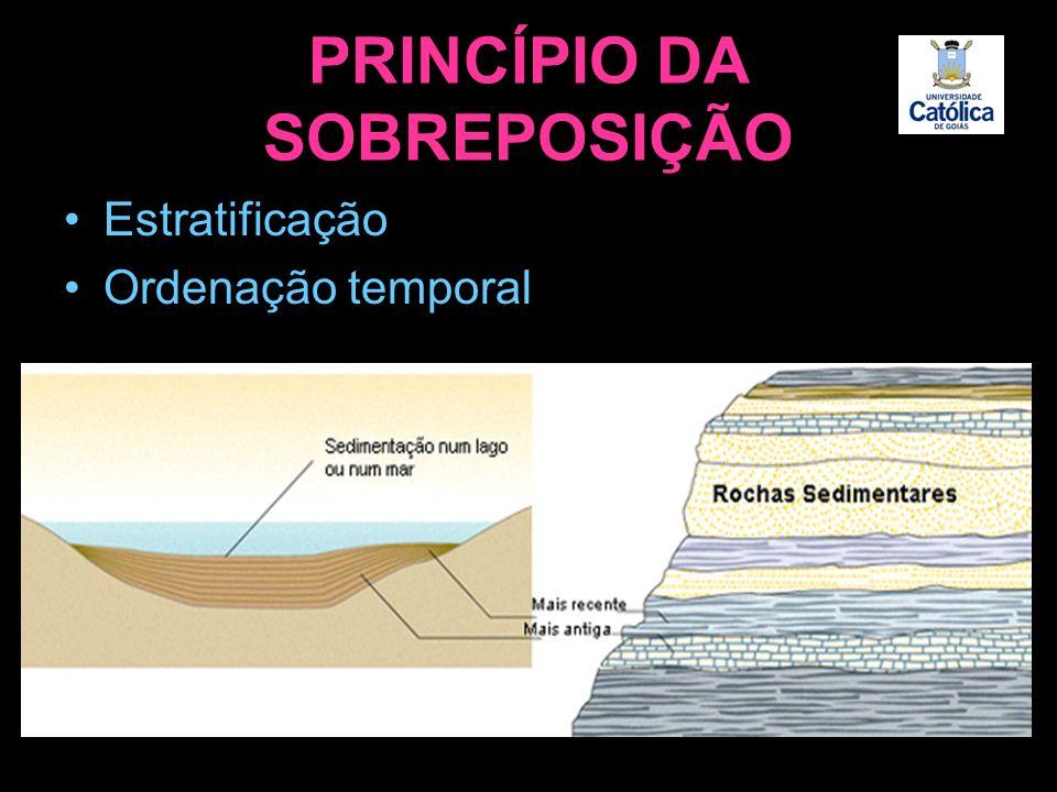 PRINCÍPIO DA SOBREPOSIÇÃO Estratificação Ordenação temporal