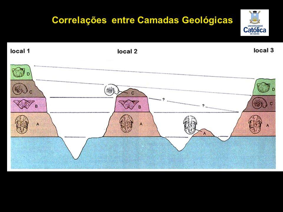 Correlações entre Camadas Geológicas