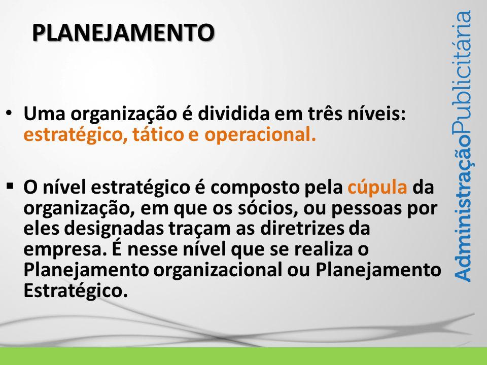 PLANEJAMENTO Uma organização é dividida em três níveis: estratégico, tático e operacional. O nível estratégico é composto pela cúpula da organização,