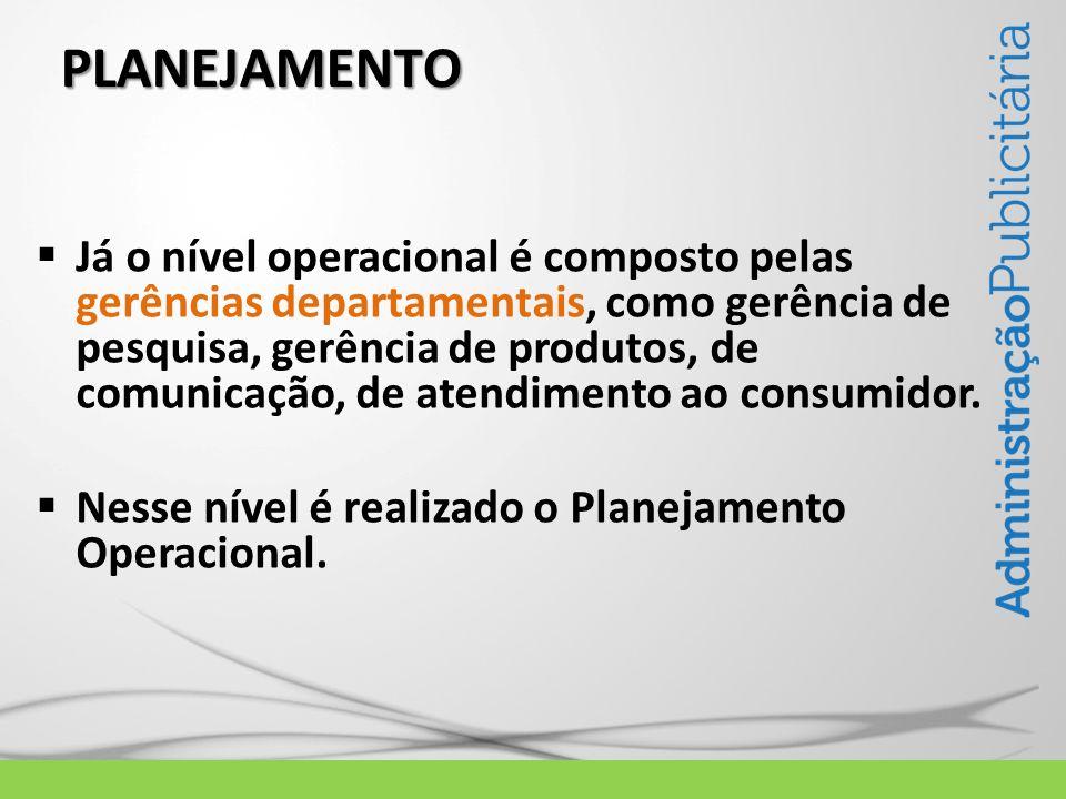 PLANEJAMENTO Já o nível operacional é composto pelas gerências departamentais, como gerência de pesquisa, gerência de produtos, de comunicação, de ate