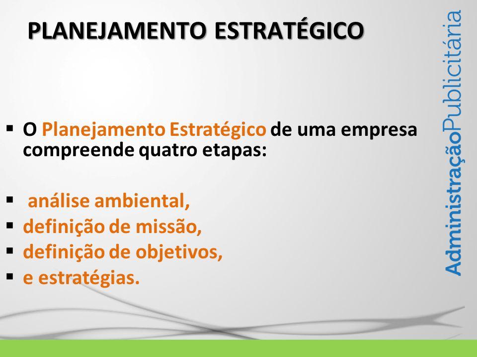 O Planejamento Estratégico de uma empresa compreende quatro etapas: análise ambiental, definição de missão, definição de objetivos, e estratégias. PLA