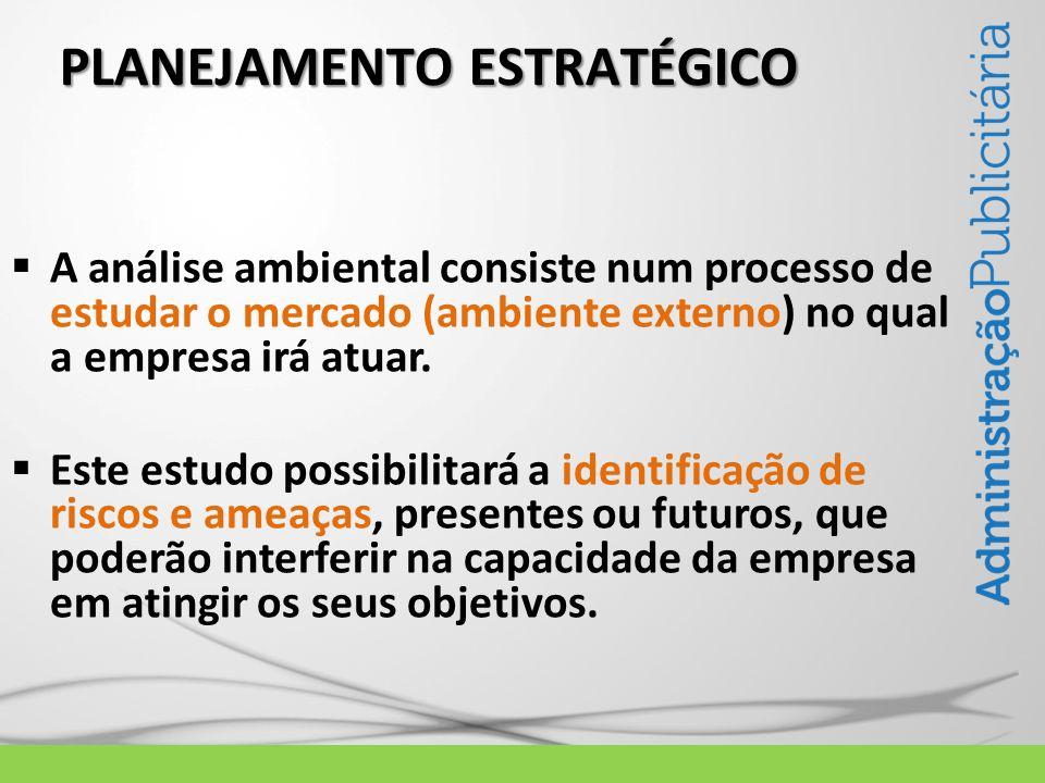 A análise ambiental consiste num processo de estudar o mercado (ambiente externo) no qual a empresa irá atuar. Este estudo possibilitará a identificaç