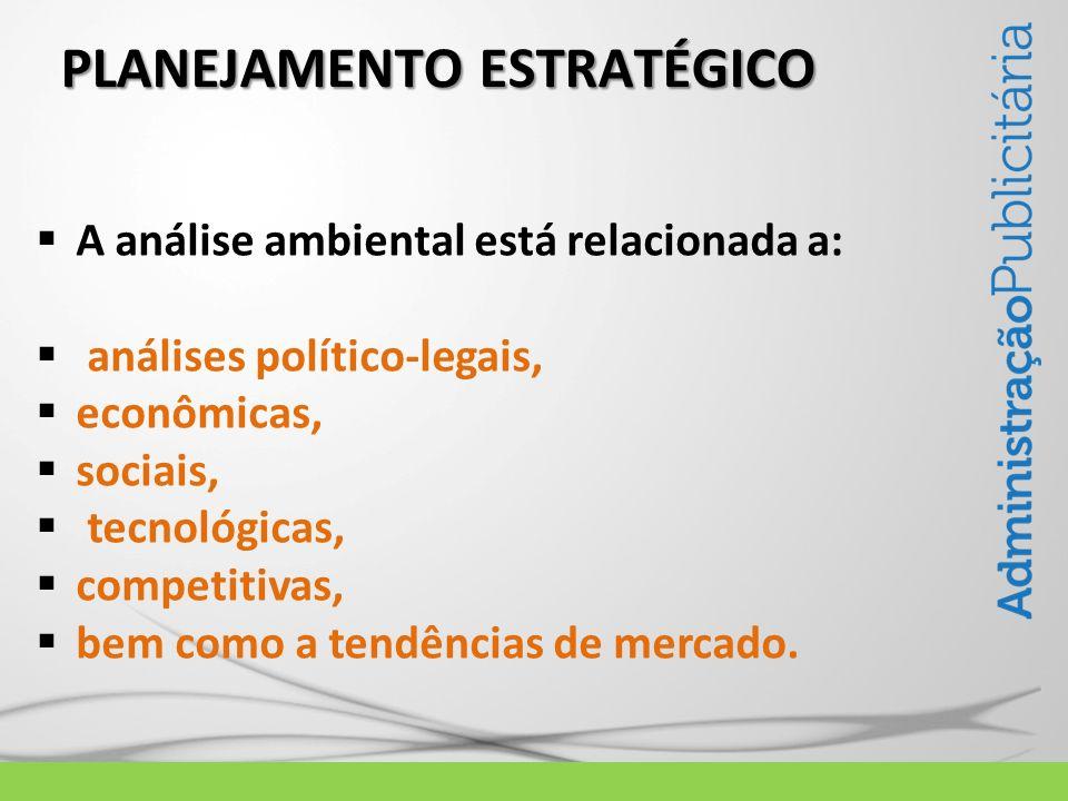PLANEJAMENTO ESTRATÉGICO A análise ambiental está relacionada a: análises político-legais, econômicas, sociais, tecnológicas, competitivas, bem como a
