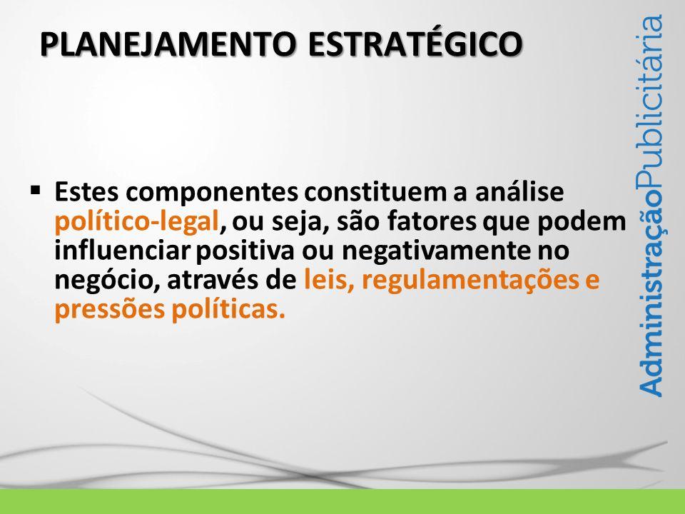 PLANEJAMENTO ESTRATÉGICO Estes componentes constituem a análise político-legal, ou seja, são fatores que podem influenciar positiva ou negativamente n