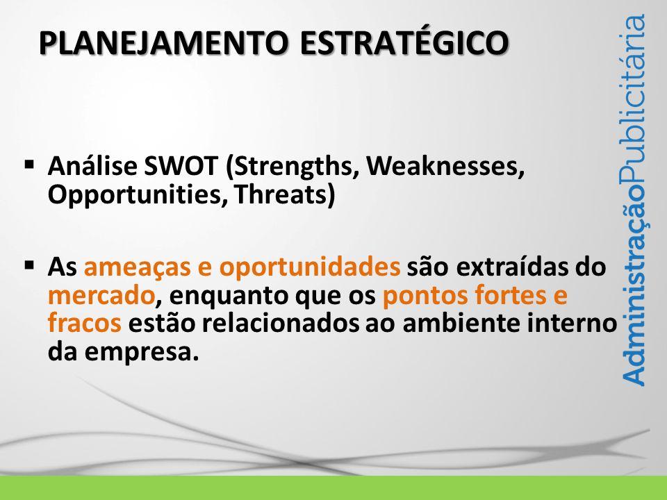 PLANEJAMENTO ESTRATÉGICO Análise SWOT (Strengths, Weaknesses, Opportunities, Threats) As ameaças e oportunidades são extraídas do mercado, enquanto qu