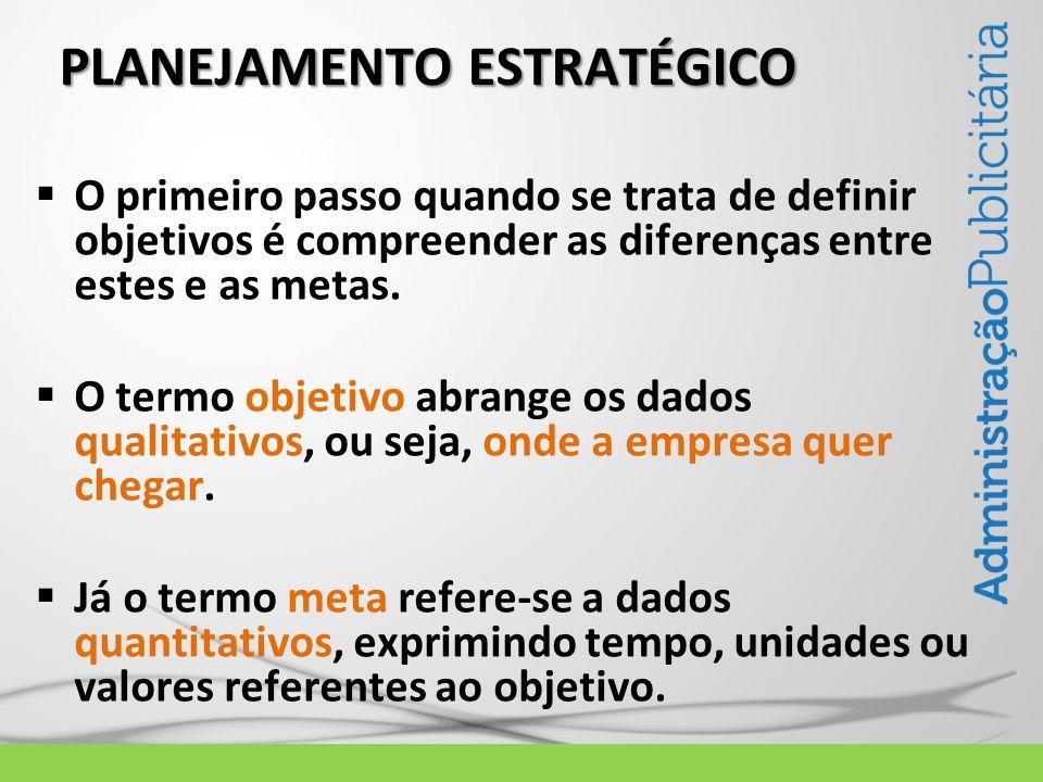 PLANEJAMENTO ESTRATÉGICO O primeiro passo quando se trata de definir objetivos é compreender as diferenças entre estes e as metas. O termo objetivo ab