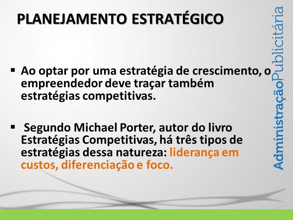 PLANEJAMENTO ESTRATÉGICO Ao optar por uma estratégia de crescimento, o empreendedor deve traçar também estratégias competitivas. Segundo Michael Porte