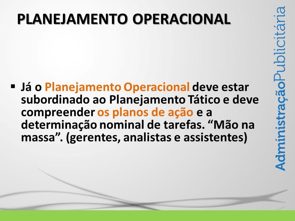 PLANEJAMENTO OPERACIONAL Já o Planejamento Operacional deve estar subordinado ao Planejamento Tático e deve compreender os planos de ação e a determin