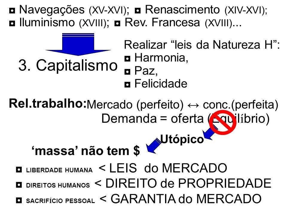 Utópico 3. Capitalismo Realizar leis da Natureza H: Harmonia, Paz, Felicidade Rel.trabalho: Mercado (perfeito) conc.(perfeita) LIBERDADE HUMANA < LEIS