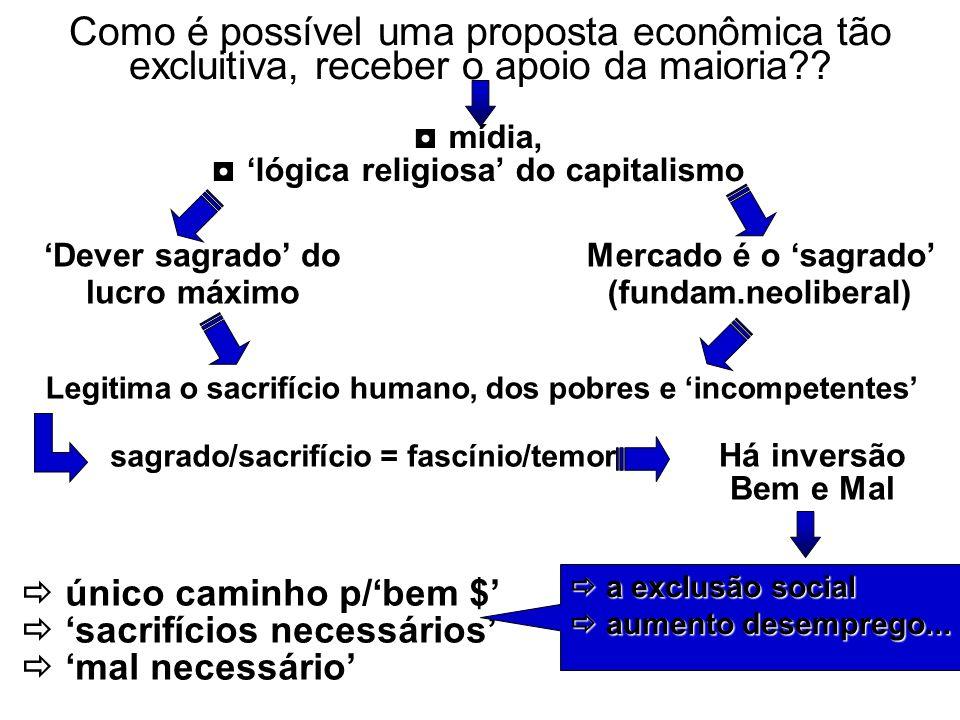 mídia, lógica religiosa do capitalismo Dever sagrado do lucro máximo único caminho p/bem $ sacrifícios necessários mal necessário Mercado é o sagrado