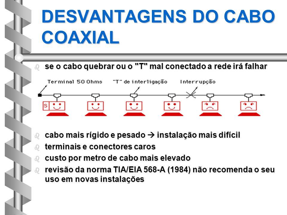 DESVANTAGENS DO CABO COAXIAL b se o cabo quebrar ou o