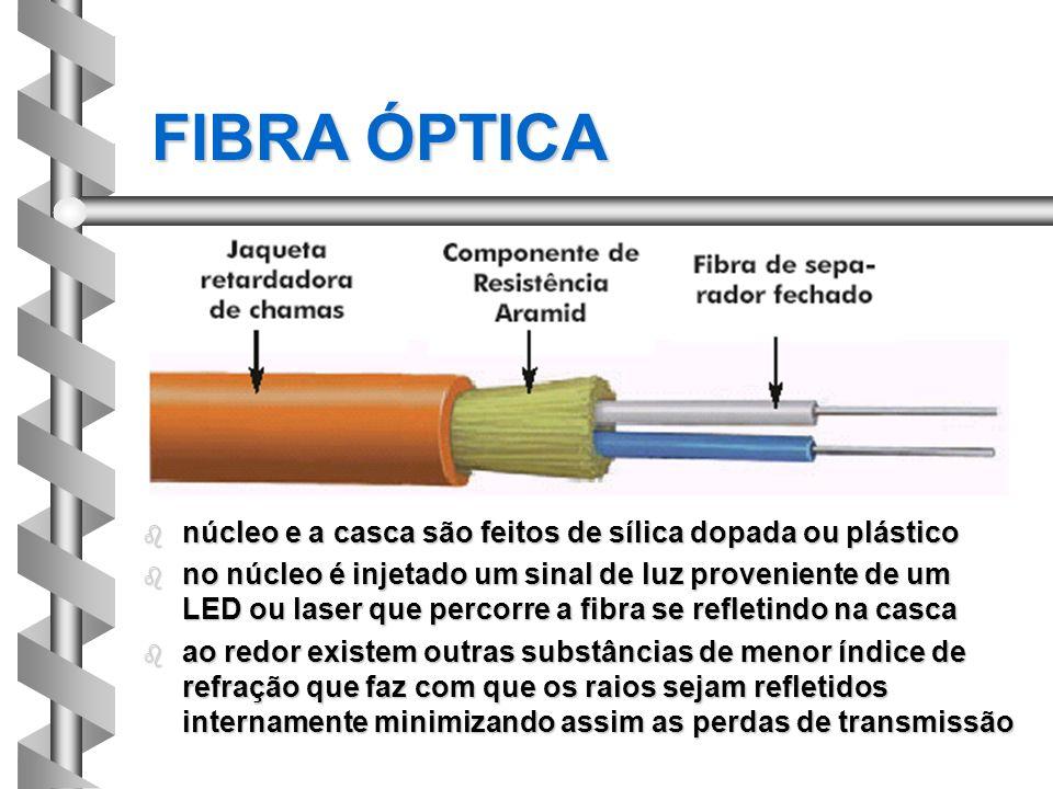 b núcleo e a casca são feitos de sílica dopada ou plástico b no núcleo é injetado um sinal de luz proveniente de um LED ou laser que percorre a fibra