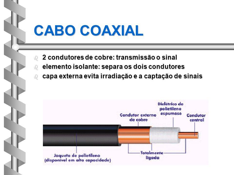 b 2 condutores de cobre: transmissão o sinal b elemento isolante: separa os dois condutores b capa externa evita irradiação e a captação de sinais